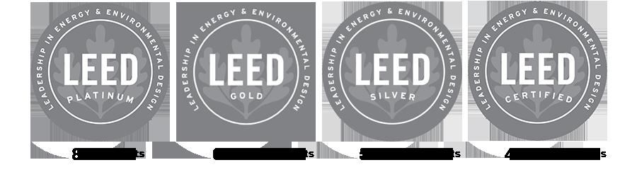 LEED-Certification-Levels-points-web-1